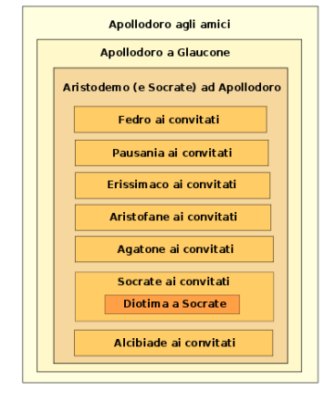 SIMPOSIO DI PLATONE PDF